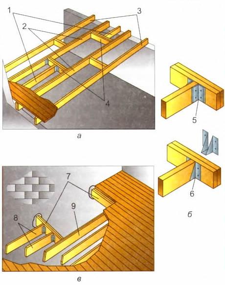 Как сделать проем в деревянном перекрытии 528
