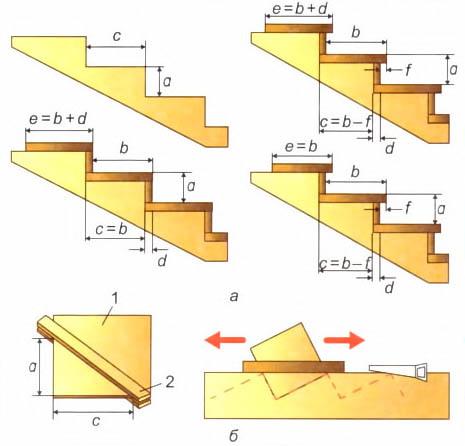 Крепление деревянных лестниц своими руками 17