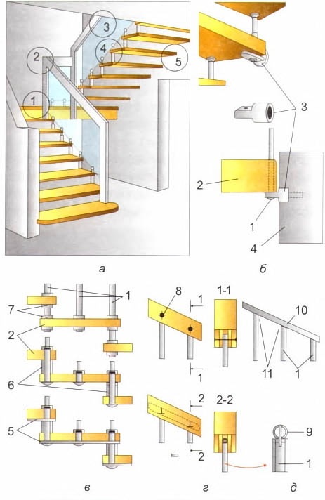 Больцы своими руками для лестницы 63
