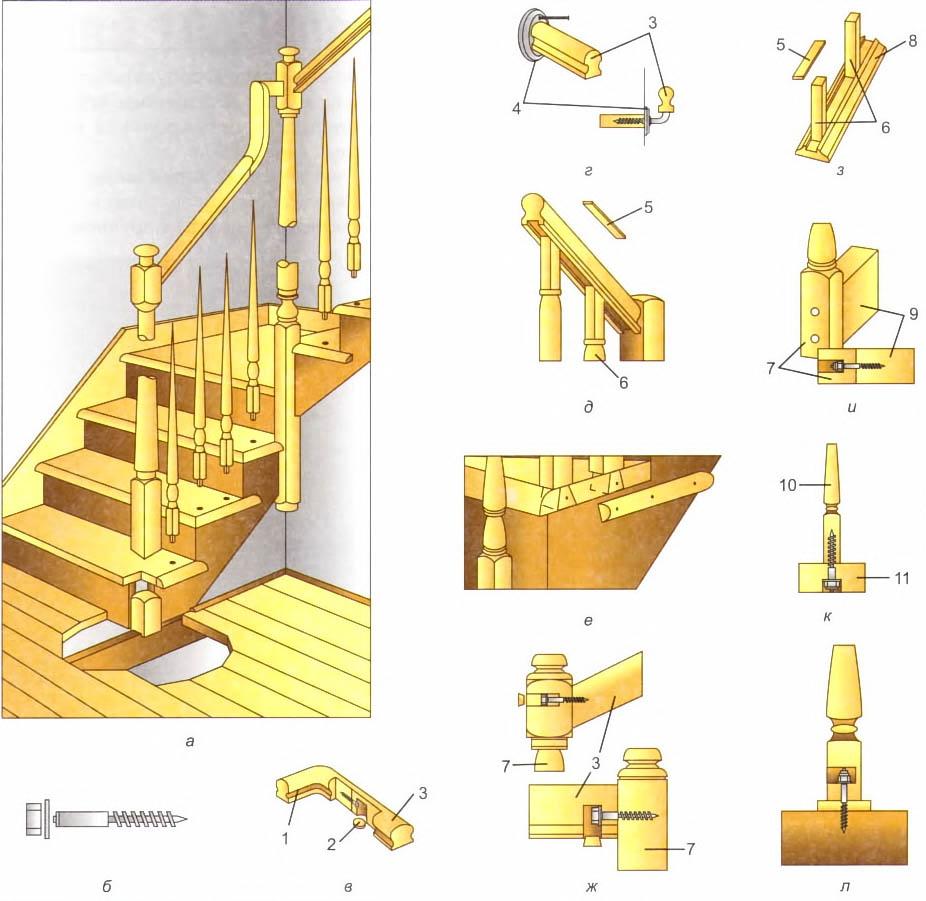 Как сделать балясины для лестниц своими руками